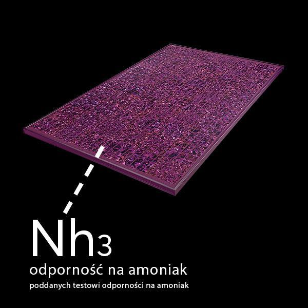pannello-purple-prova-ammoniaca-PL